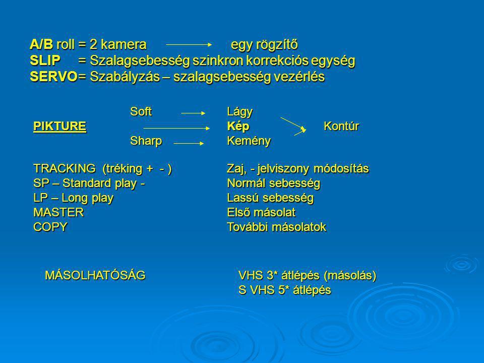 A kamerát működtető gombok és kijelzők OPERTE / POWER Bekapcsolás DEWPárásodás GAIN (Gen) Fényérzékenység állítás STD v. STANDART Gyári érték beállítá