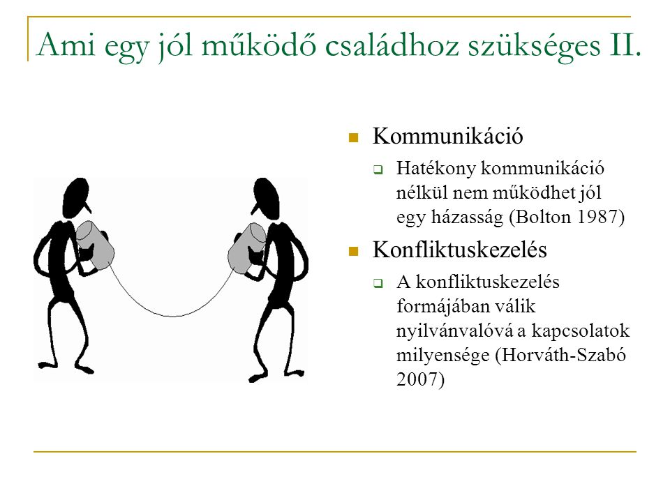Ami egy jól működő családhoz szükséges II. Kommunikáció  Hatékony kommunikáció nélkül nem működhet jól egy házasság (Bolton 1987) Konfliktuskezelés 