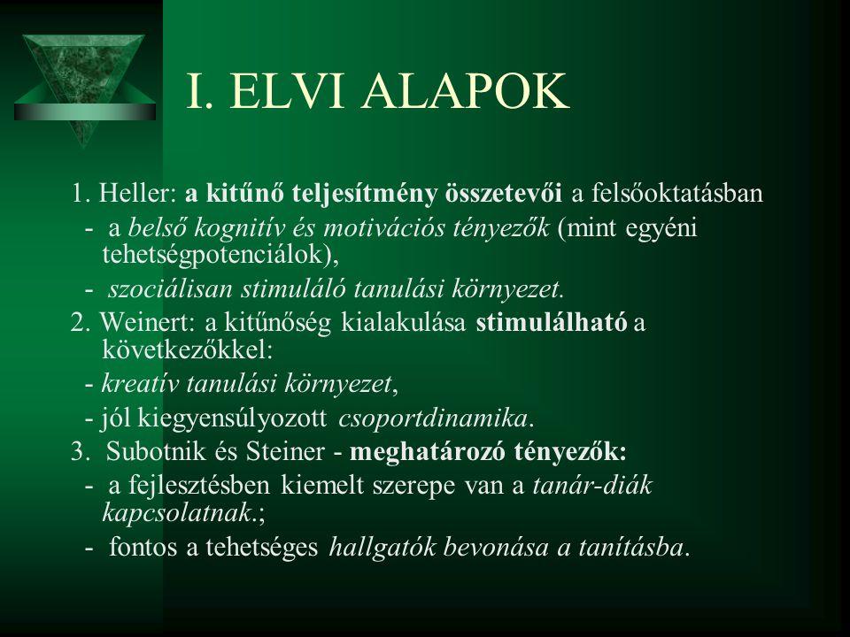 I. ELVI ALAPOK 1. Heller: a kitűnő teljesítmény összetevői a felsőoktatásban - a belső kognitív és motivációs tényezők (mint egyéni tehetségpotenciálo