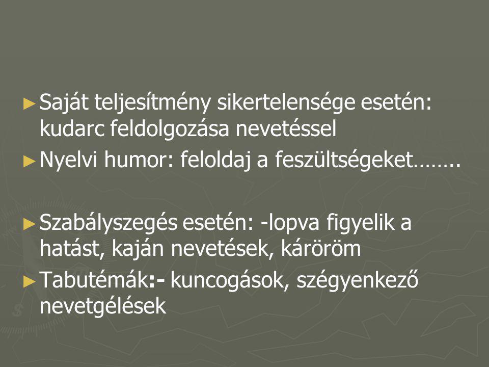 ► ► Saját teljesítmény sikertelensége esetén: kudarc feldolgozása nevetéssel ► ► Nyelvi humor: feloldaj a feszültségeket…….. ► ► Szabályszegés esetén: