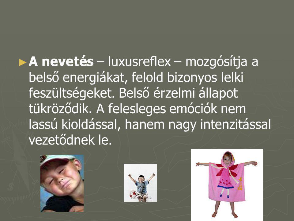 ► ► A nevetés – luxusreflex – mozgósítja a belső energiákat, felold bizonyos lelki feszültségeket. Belső érzelmi állapot tükröződik. A felesleges emóc