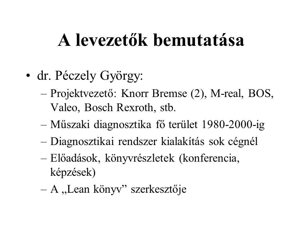A levezetők bemutatása dr. Péczely György: –Projektvezető: Knorr Bremse (2), M-real, BOS, Valeo, Bosch Rexroth, stb. –Műszaki diagnosztika fő terület