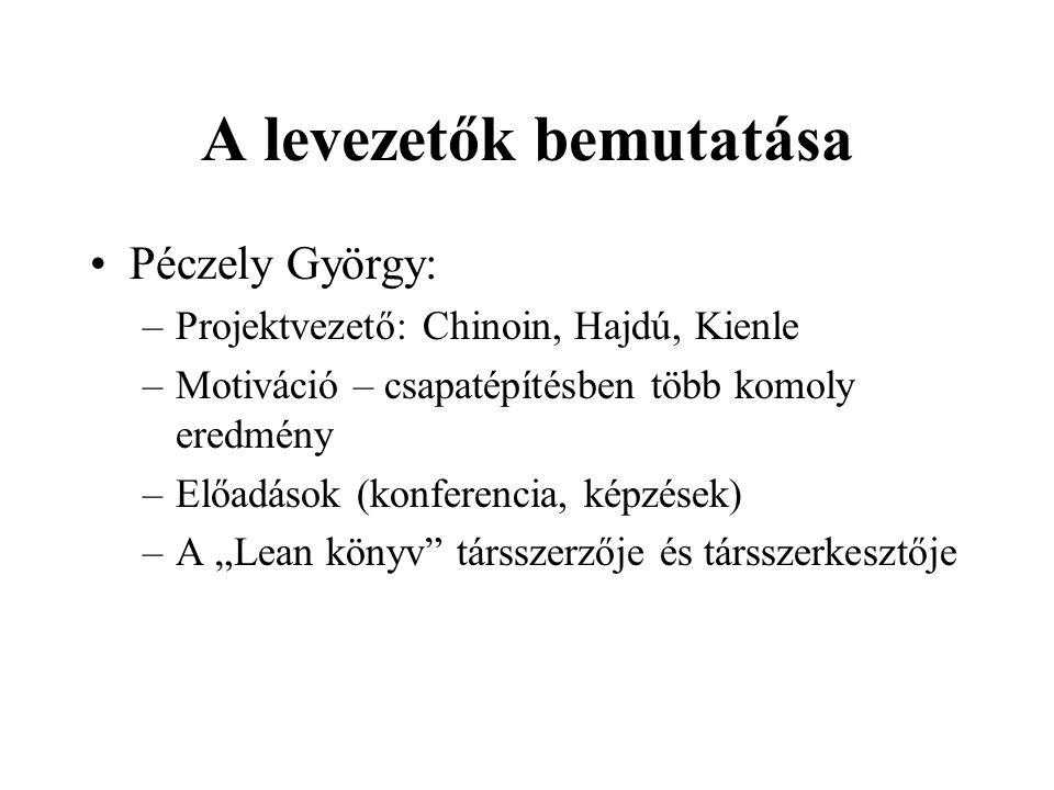 A levezetők bemutatása Péczely György: –Projektvezető: Chinoin, Hajdú, Kienle –Motiváció – csapatépítésben több komoly eredmény –Előadások (konferenci