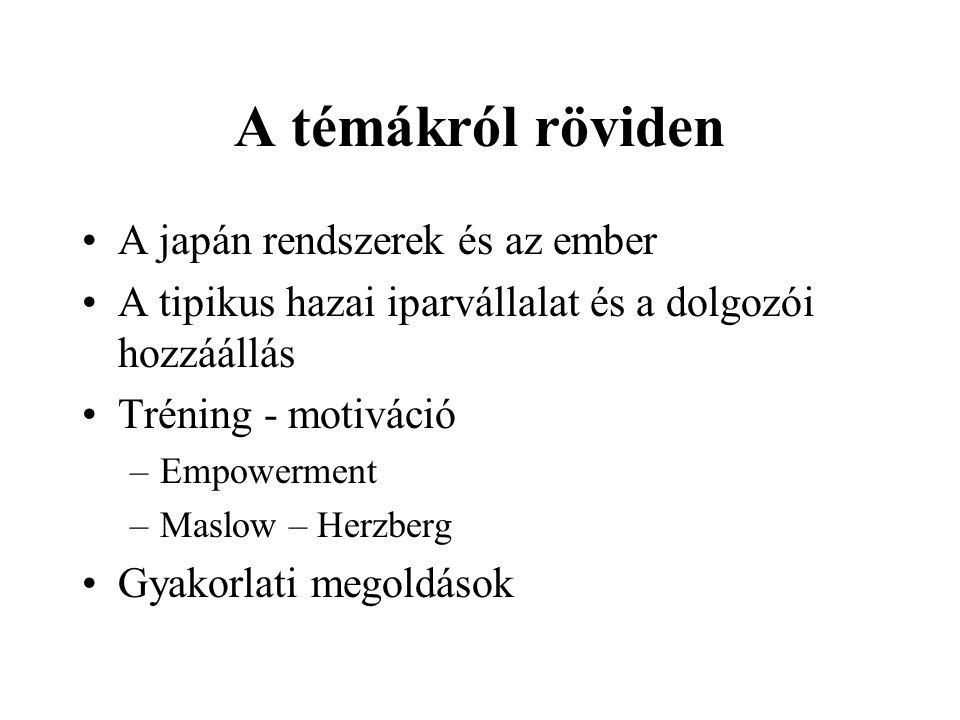 A témákról röviden A japán rendszerek és az ember A tipikus hazai iparvállalat és a dolgozói hozzáállás Tréning - motiváció –Empowerment –Maslow – Herzberg Gyakorlati megoldások