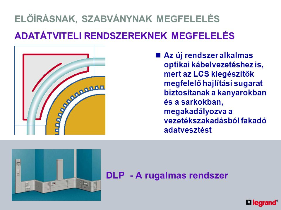 ELŐÍRÁSNAK, SZABVÁNYNAK MEGFELELÉS ADATÁTVITELI RENDSZEREKNEK MEGFELELÉS Az új rendszer alkalmas optikai kábelvezetéshez is, mert az LCS kiegészítők m
