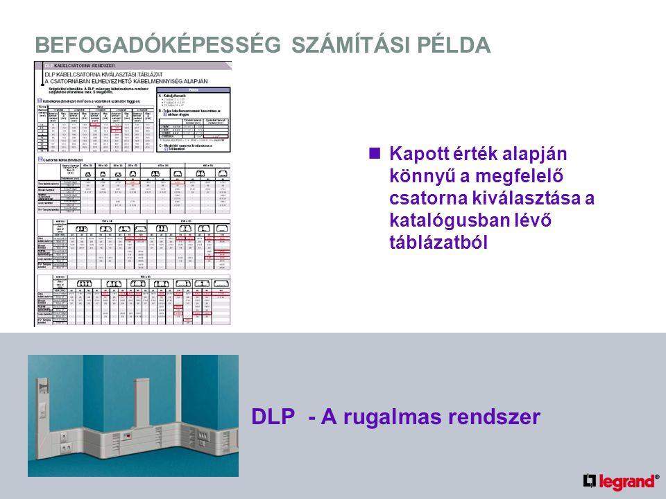 BEFOGADÓKÉPESSÉG SZÁMÍTÁSI PÉLDA Kapott érték alapján könnyű a megfelelő csatorna kiválasztása a katalógusban lévő táblázatból DLP - A rugalmas rendszer