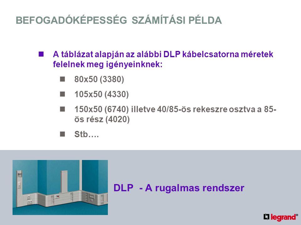 BEFOGADÓKÉPESSÉG SZÁMÍTÁSI PÉLDA A táblázat alapján az alábbi DLP kábelcsatorna méretek felelnek meg igényeinknek: 80x50 (3380) 105x50 (4330) 150x50 (6740) illetve 40/85-ös rekeszre osztva a 85- ös rész (4020) Stb….