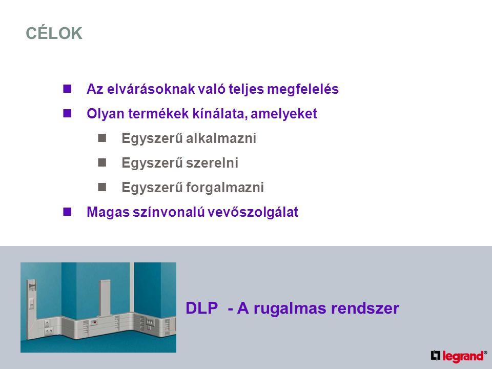 ELVESZÍTHETETLEN ÖSSZEKÖTŐELEMEK Tökéletes és szoros illeszkedés a kiegészítőknek köszönhetően DLP - A rugalmas rendszer
