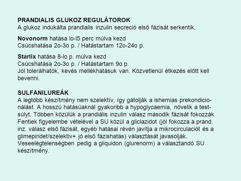 PRANDIALIS GLUKOZ REGULÁTOROK A glukoz indukálta prandialis inzulin secreció első fázisát serkentik. Novonorm hatása lo-l5 perc múlva kezd Csúcshatása