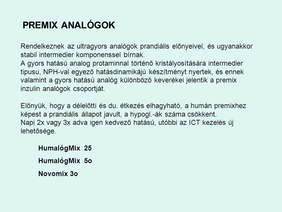PREMIX ANALÓGOK Rendelkeznek az ultragyors analógok prandiális előnyeivel, és ugyanakkor stabil intermedier komponenssel bírnak. A gyors hatású analog