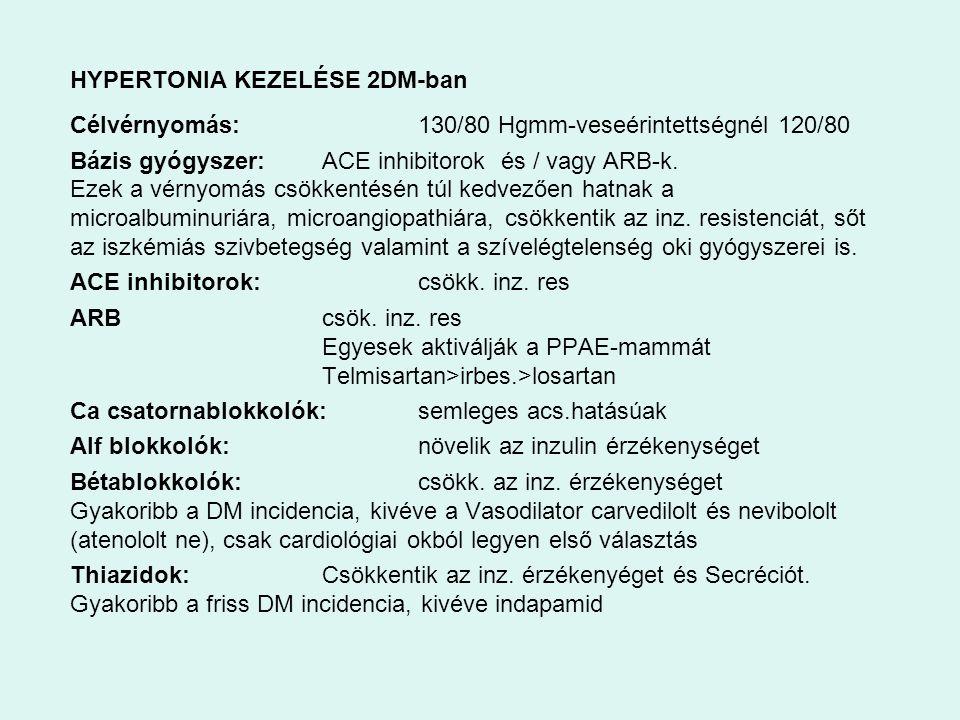 HYPERTONIA KEZELÉSE 2DM-ban Célvérnyomás:130/80 Hgmm-veseérintettségnél 120/80 Bázis gyógyszer:ACE inhibitorok és / vagy ARB-k. Ezek a vérnyomás csökk