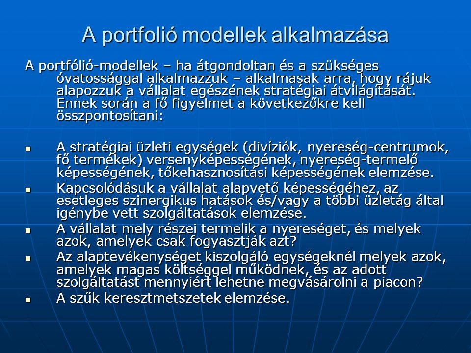 A portfolió modellek alkalmazása A portfólió-modellek – ha átgondoltan és a szükséges óvatossággal alkalmazzuk – alkalmasak arra, hogy rájuk alapozzuk a vállalat egészének stratégiai átvilágítását.