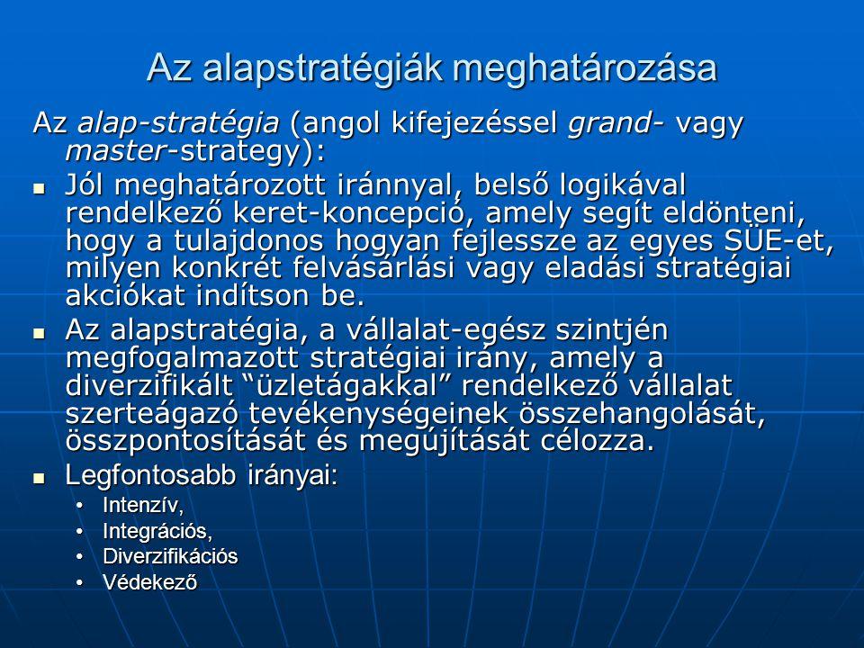 Az alapstratégiák meghatározása Az alap-stratégia (angol kifejezéssel grand- vagy master-strategy): Jól meghatározott iránnyal, belső logikával rendel