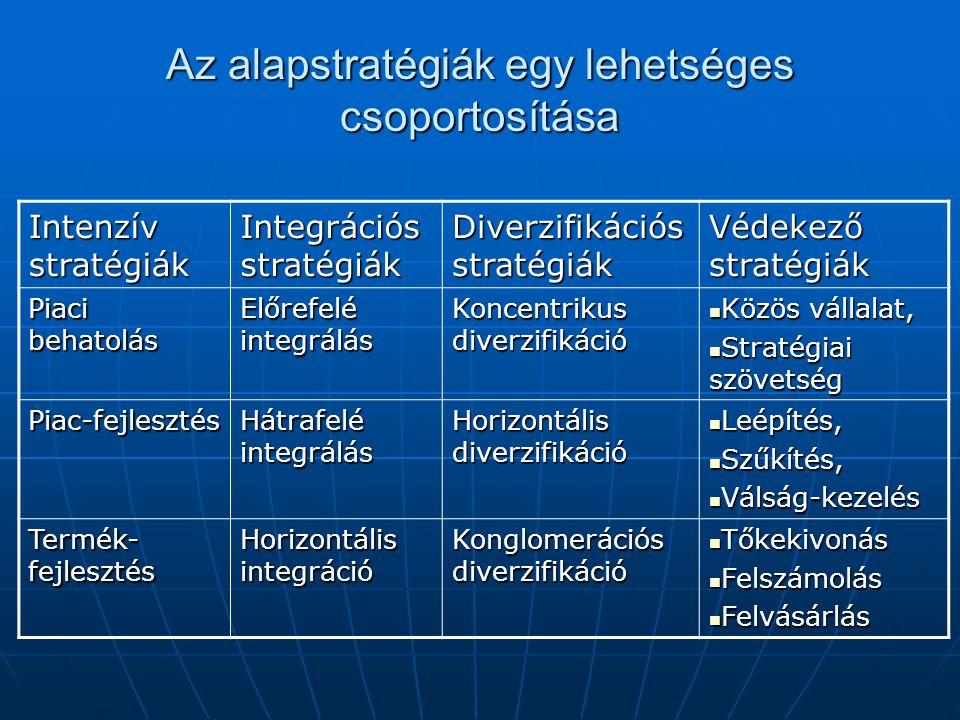 Az alapstratégiák egy lehetséges csoportosítása Intenzív stratégiák Integrációs stratégiák Diverzifikációs stratégiák Védekező stratégiák Piaci behatolás Előrefelé integrálás Koncentrikus diverzifikáció Közös vállalat, Közös vállalat, Stratégiai szövetség Stratégiai szövetség Piac-fejlesztés Hátrafelé integrálás Horizontális diverzifikáció Leépítés, Leépítés, Szűkítés, Szűkítés, Válság-kezelés Válság-kezelés Termék- fejlesztés Horizontális integráció Konglomerációs diverzifikáció Tőkekivonás Tőkekivonás Felszámolás Felszámolás Felvásárlás Felvásárlás