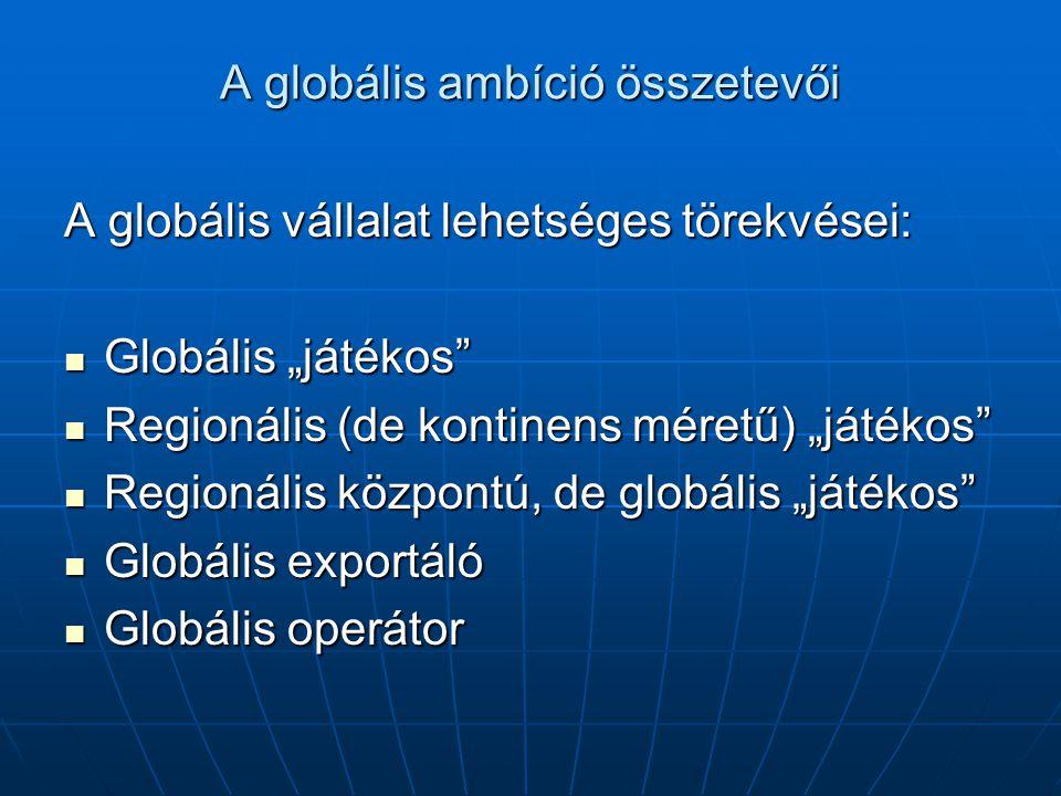 """A globális ambíció összetevői A globális vállalat lehetséges törekvései: Globális """"játékos Globális """"játékos Regionális (de kontinens méretű) """"játékos Regionális (de kontinens méretű) """"játékos Regionális központú, de globális """"játékos Regionális központú, de globális """"játékos Globális exportáló Globális exportáló Globális operátor Globális operátor"""
