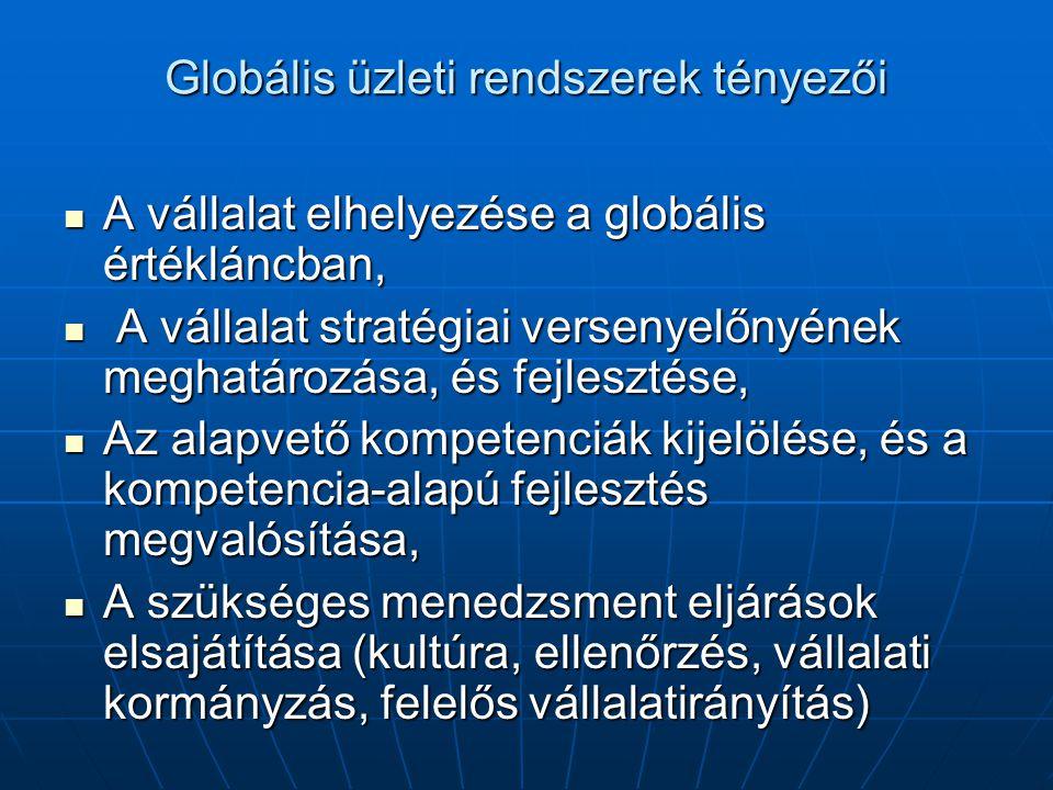 Globális üzleti rendszerek tényezői A vállalat elhelyezése a globális értékláncban, A vállalat elhelyezése a globális értékláncban, A vállalat stratégiai versenyelőnyének meghatározása, és fejlesztése, A vállalat stratégiai versenyelőnyének meghatározása, és fejlesztése, Az alapvető kompetenciák kijelölése, és a kompetencia-alapú fejlesztés megvalósítása, Az alapvető kompetenciák kijelölése, és a kompetencia-alapú fejlesztés megvalósítása, A szükséges menedzsment eljárások elsajátítása (kultúra, ellenőrzés, vállalati kormányzás, felelős vállalatirányítás) A szükséges menedzsment eljárások elsajátítása (kultúra, ellenőrzés, vállalati kormányzás, felelős vállalatirányítás)