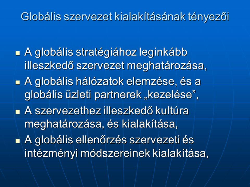 """Globális szervezet kialakításának tényezői A globális stratégiához leginkább illeszkedő szervezet meghatározása, A globális stratégiához leginkább illeszkedő szervezet meghatározása, A globális hálózatok elemzése, és a globális üzleti partnerek """"kezelése , A globális hálózatok elemzése, és a globális üzleti partnerek """"kezelése , A szervezethez illeszkedő kultúra meghatározása, és kialakítása, A szervezethez illeszkedő kultúra meghatározása, és kialakítása, A globális ellenőrzés szervezeti és intézményi módszereinek kialakítása, A globális ellenőrzés szervezeti és intézményi módszereinek kialakítása,"""