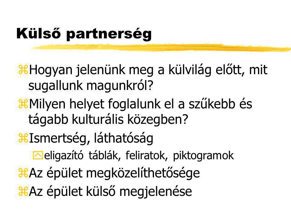 Külső partnerség zHogyan jelenünk meg a külvilág előtt, mit sugallunk magunkról.