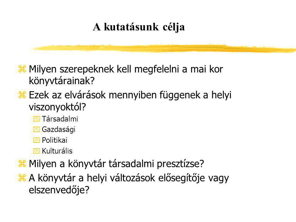 A vizsgálat helyszínei zBaktalórántháza (Szabolcs-Szatmár-Bereg megye) zCigánd (Borsod-Abaúj-Zemplén megye) zEnying (Fejér megye) zPannonhalma (Győr-Moson-Sopron megye) zSásd (Baranya megye) zSzob (Pest megye)