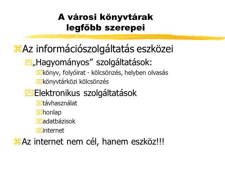 """A városi könyvtárak legfőbb szerepei zAz információszolgáltatás eszközei y"""" Hagyományos szolgáltatások: xkönyv, folyóirat - kölcsönzés, helyben olvasás xkönyvtárközi kölcsönzés yElektronikus szolgáltatások xtávhasználat xhonlap xadatbázisok xinternet zAz internet nem cél, hanem eszköz!!!"""