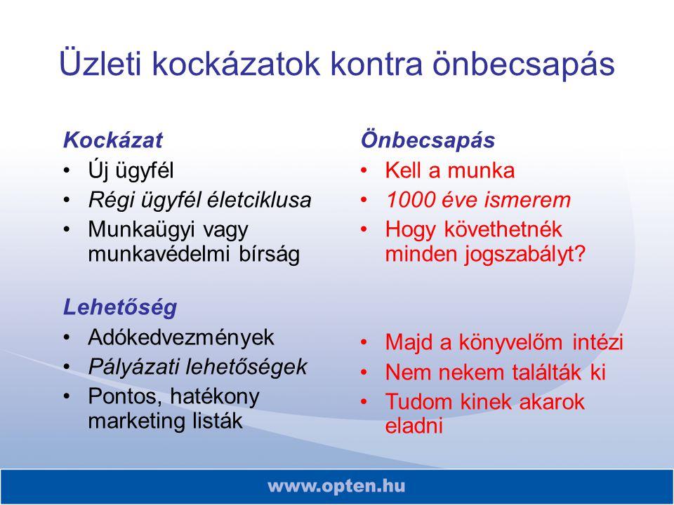 - Magyarországon több, mint 500 ezer cég működik és még ennyi egyéni vállalkozás.