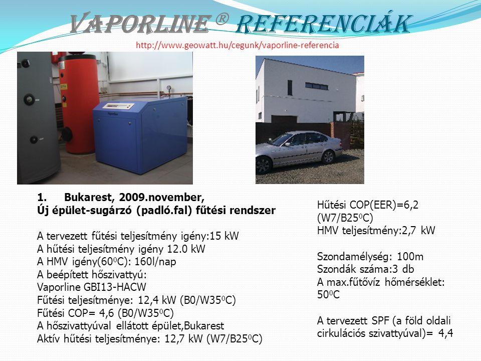 Vaporline  Referenciák http://www.geowatt.hu/cegunk/vaporline-referencia 1.Bukarest, 2009.november, Új épület-sugárzó (padló.fal) fűtési rendszer A tervezett fűtési teljesítmény igény:15 kW A hűtési teljesítmény igény 12.0 kW A HMV igény(60 0 C): 160l/nap A beépített hőszivattyú: Vaporline GBI13-HACW Fűtési teljesítménye: 12,4 kW (B0/W35 0 C) Fűtési COP= 4,6 (B0/W35 0 C) A hőszivattyúval ellátott épület,Bukarest Aktív hűtési teljesítménye: 12,7 kW (W7/B25 0 C) Hűtési COP(EER)=6,2 (W7/B25 0 C) HMV teljesítmény:2,7 kW Szondamélység: 100m Szondák száma:3 db A max.fűtővíz hőmérséklet: 50 0 C A tervezett SPF (a föld oldali cirkulációs szivattyúval)= 4,4