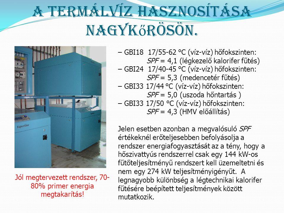 A termálvíz hasznosítása Nagyk ő rösön. – GBI18 17/55-62 °C (víz-víz) hőfokszinten: SPF = 4,1 (légkezelő kalorifer fűtés) – GBI24 17/40-45 °C (víz-víz