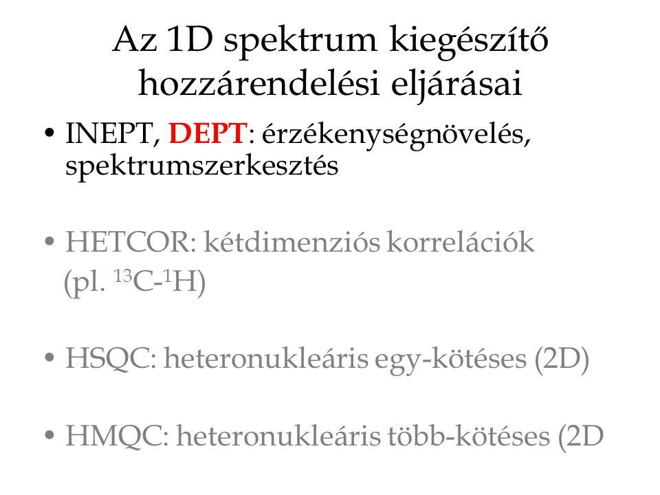 Az 1D spektrum kiegészítő hozzárendelési eljárásai INEPT, DEPT : érzékenységnövelés, spektrumszerkesztés HETCOR: kétdimenziós korrelációk (pl.