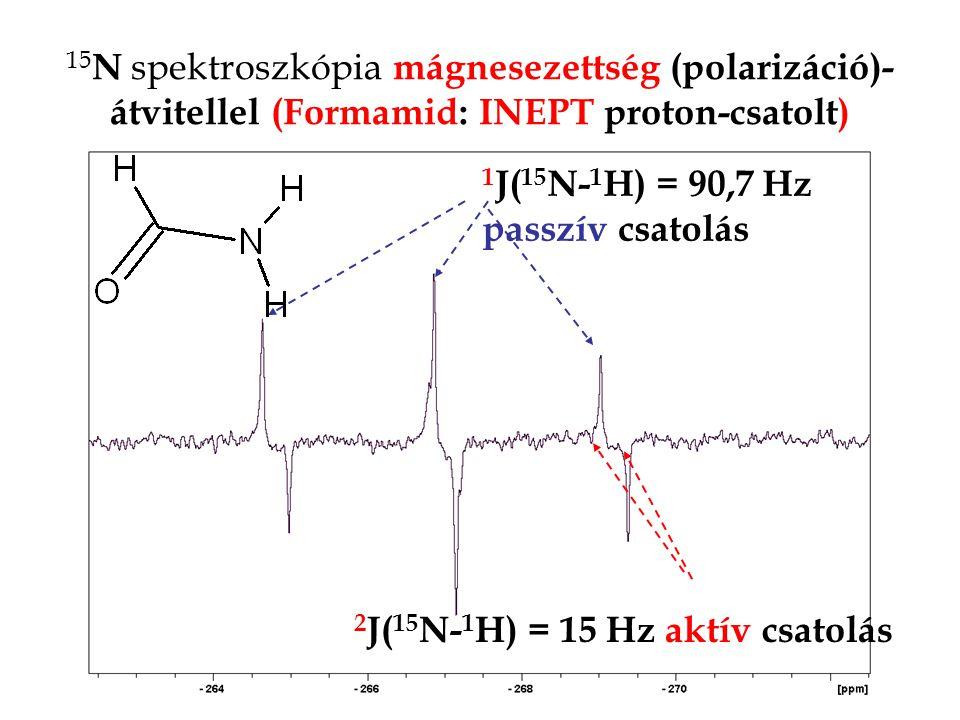 2 J( 15 N- 1 H) = 15 Hz aktív csatolás 1 J( 15 N- 1 H) = 90,7 Hz passzív csatolás