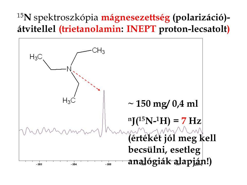 15 N spektroszkópia mágnesezettség (polarizáció)- átvitellel (trietanolamin: INEPT proton-lecsatolt) ~ 150 mg/ 0,4 ml n J( 15 N- 1 H) = 7 Hz (értékét jól meg kell becsülni, esetleg analógiák alapján!)