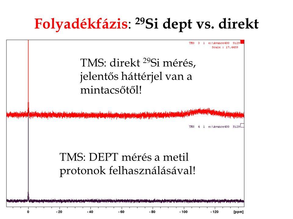Folyadékfázis : 29 Si dept vs.direkt TMS: DEPT mérés a metil protonok felhasználásával.