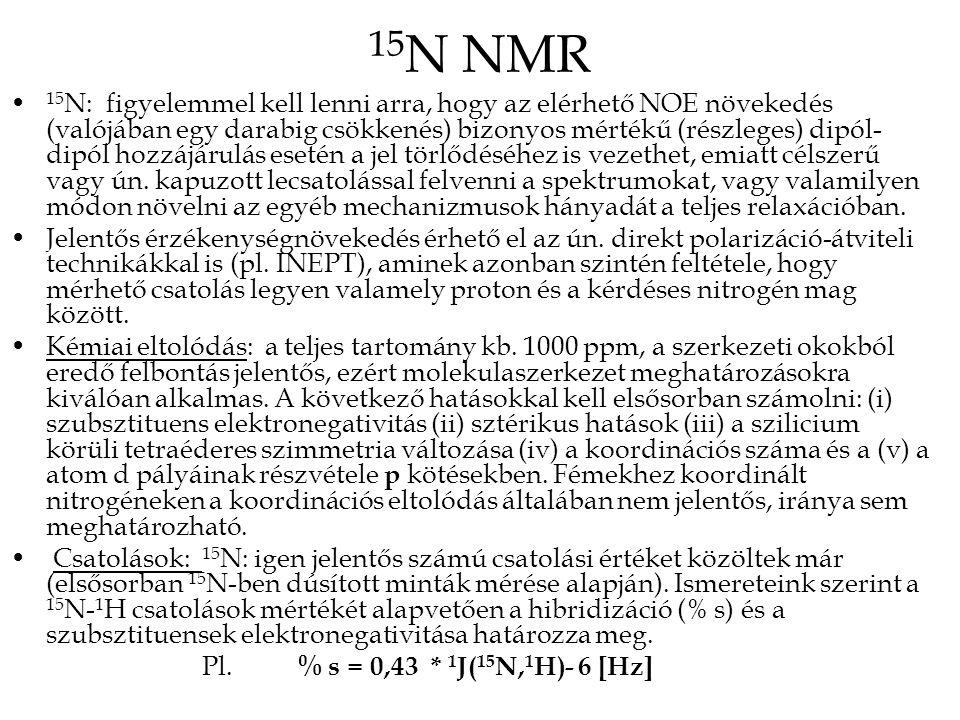 29 Si CPMAS : szilárdfázisú mérés Q 8 M 8 M=Si(OMe3) 3 Q=SiO 4 - Four different Q units: line widths = 4-8 Hz, acquisition time 100 ms (not sufficient) Four Q units: line widths = 4-8 Hz, acquisition time 200 ms
