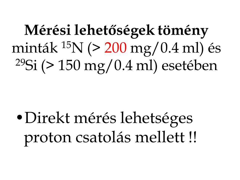 Folyadékfázisú NMR eljárások: 29 Si 29 Si = 4,7 %  = (-) 5,31 * 10 -7 rad/Ts Érzékenység (a 13 C-hez képest) = 2,19 .