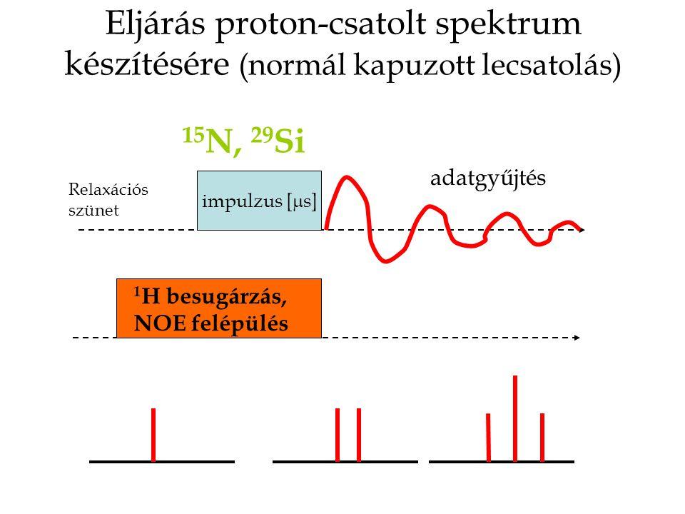 Eljárás proton-lecsatolt spektrum készítésére (fordított kapuzott lecsatolás) impulzus [  s] 1 H besugárzás, NOE felépülés nincs.