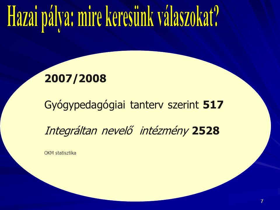 OFI-kistérség, 2004i9 A speciális oktatás és a szegregáció - típusok