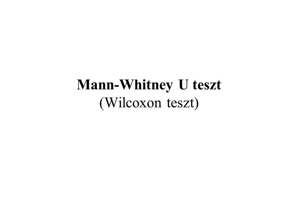 Mann-Whitney U teszt (Wilcoxon teszt)