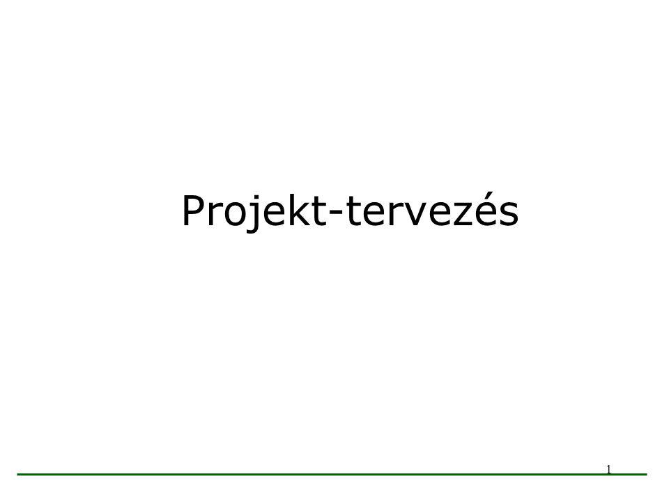 22 Átfogó célok A projekt célja Eredmények TevékenységekEszközökKöltségek Előfeltételek A beavatkozási logika Objektíven igazolható indikátorok Az ellenőrzés információ- forrása Feltételezések A logikai keretmátrix Ha megvalósulnak az eredmények és a feltételezések igaznak bizonyulnak, akkor a projekt cél teljesülni fog.