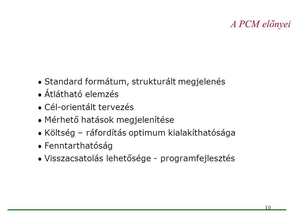 10 A PCM előnyei  Standard formátum, strukturált megjelenés  Átlátható elemzés  Cél-orientált tervezés  Mérhető hatások megjelenítése  Költség –