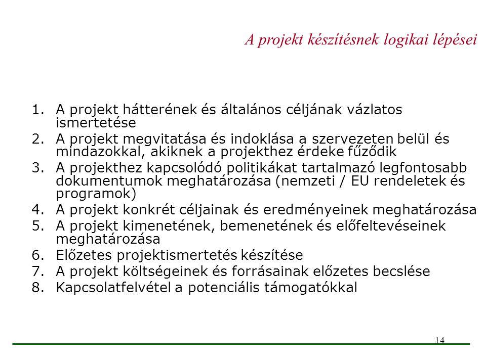 14 A projekt készítésnek logikai lépései 1.A projekt hátterének és általános céljának vázlatos ismertetése 2.A projekt megvitatása és indoklása a szer