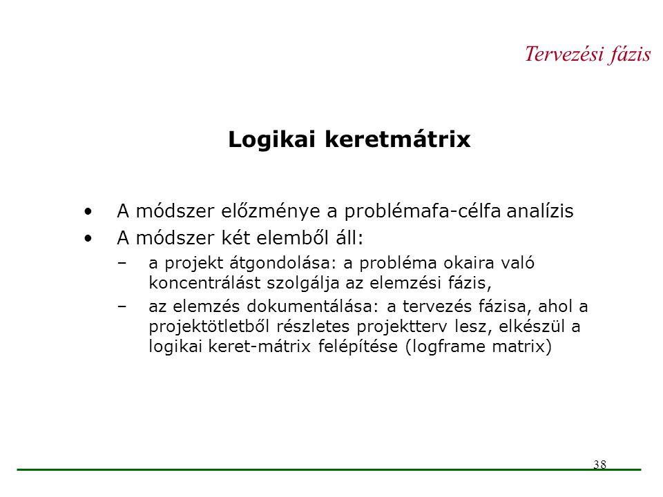38 A módszer előzménye a problémafa-célfa analízis A módszer két elemből áll: –a projekt átgondolása: a probléma okaira való koncentrálást szolgálja a
