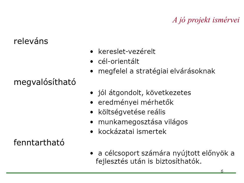 17 Projekt cél Erősségek (Strengths) Gyengeségek (Weaknesses) Lehetőségek (Opportunities) Veszélyek (Threats) A SWOT logikája Helyzetvizsgálat Prognózisok a külső feltételekről (gazdasági, technológiai, társadalmi, (gazdasági, technológiai, társadalmi, politikai, kulturális stb.
