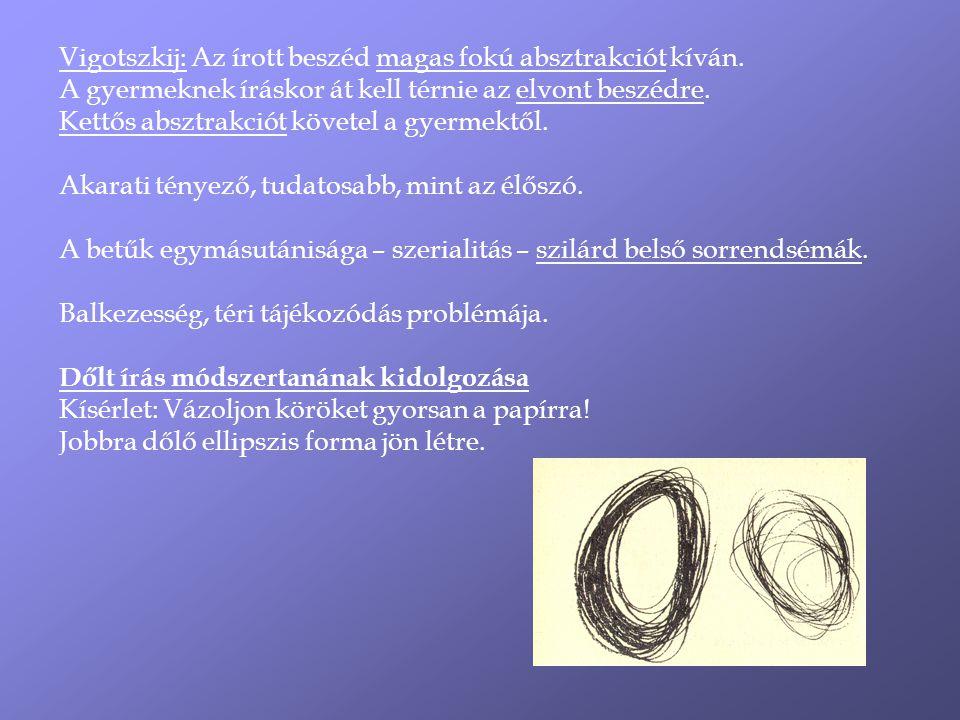 Vigotszkij: Az írott beszéd magas fokú absztrakciót kíván.