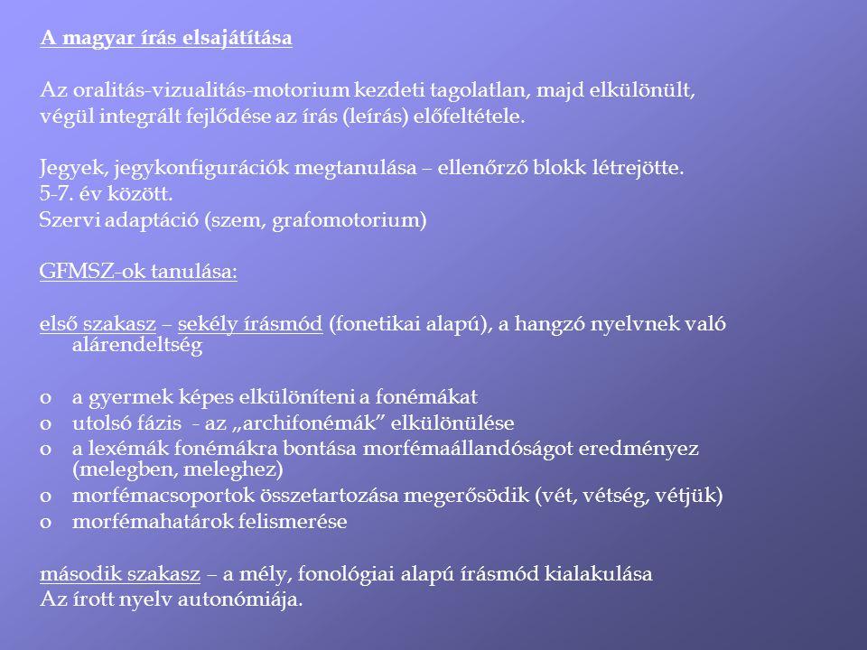 A magyar írás elsajátítása Az oralitás-vizualitás-motorium kezdeti tagolatlan, majd elkülönült, végül integrált fejlődése az írás (leírás) előfeltétele.