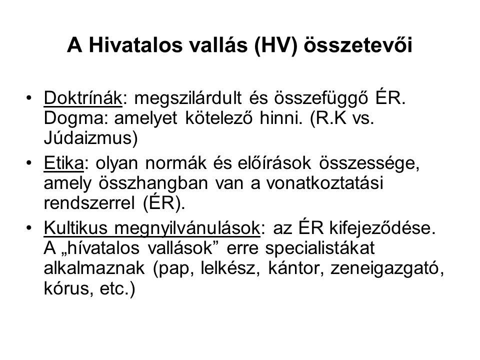 A Hivatalos vallás (HV) összetevői Doktrínák: megszilárdult és összefüggő ÉR.