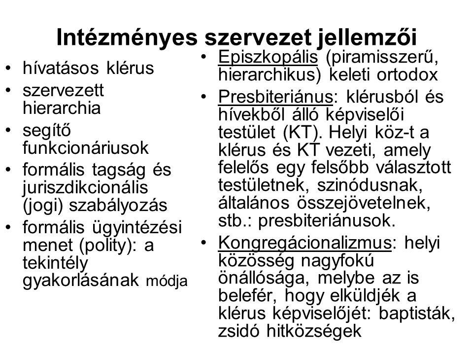 Intézményes szervezet jellemzői hívatásos klérus szervezett hierarchia segítő funkcionáriusok formális tagság és juriszdikcionális (jogi) szabályozás formális ügyintézési menet (polity): a tekintély gyakorlásának módja Episzkopális (piramisszerű, hierarchikus) keleti ortodox Presbiteriánus: klérusból és hívekből álló képviselői testület (KT).