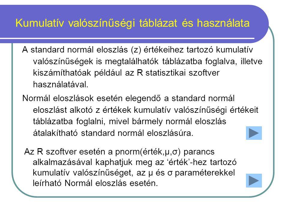 Kumulatív valószínűségi táblázat és használata A standard normál eloszlás (z) értékeihez tartozó kumulatív valószínűségek is megtalálhatók táblázatba