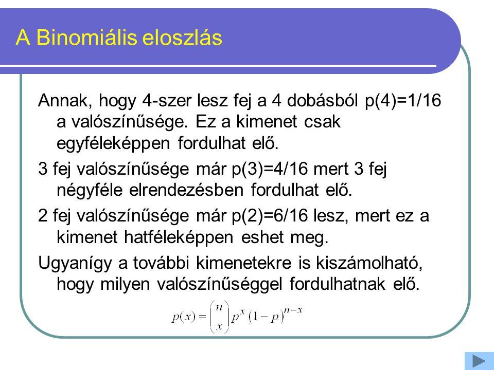 A Binomiális eloszlás A binomiális eloszlásnak tehát két fontos paramétere van, a próbák száma, n és az egyes próbák esetén a siker (azaz a bennünket érdeklő kimenet) valószínűsége, p.