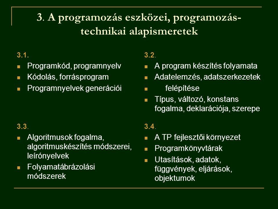 3. A programozás eszközei, programozás- technikai alapismeretek 3.2. A program készítés folyamata Adatelemzés, adatszerkezetek felépítése Típus, válto