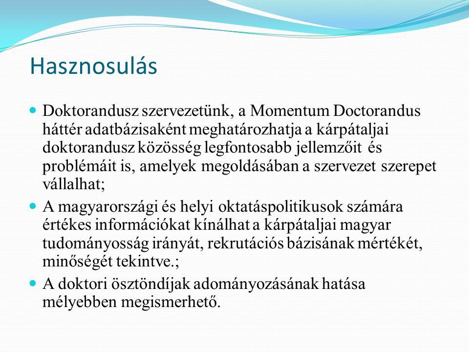 Hasznosulás Doktorandusz szervezetünk, a Momentum Doctorandus háttér adatbázisaként meghatározhatja a kárpátaljai doktorandusz közösség legfontosabb jellemzőit és problémáit is, amelyek megoldásában a szervezet szerepet vállalhat; A magyarországi és helyi oktatáspolitikusok számára értékes információkat kínálhat a kárpátaljai magyar tudományosság irányát, rekrutációs bázisának mértékét, minőségét tekintve.; A doktori ösztöndíjak adományozásának hatása mélyebben megismerhető.