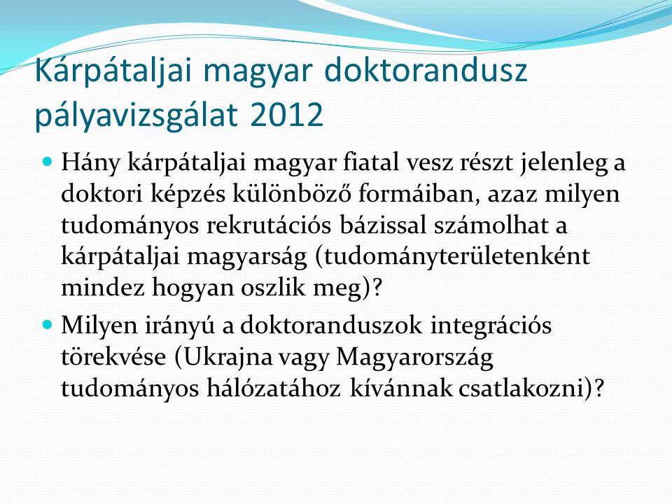 Kárpátaljai magyar doktorandusz pályavizsgálat 2012 Hány kárpátaljai magyar fiatal vesz részt jelenleg a doktori képzés különböző formáiban, azaz milyen tudományos rekrutációs bázissal számolhat a kárpátaljai magyarság (tudományterületenként mindez hogyan oszlik meg).
